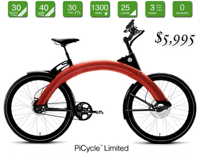 Электровелосипед Picycle Limited