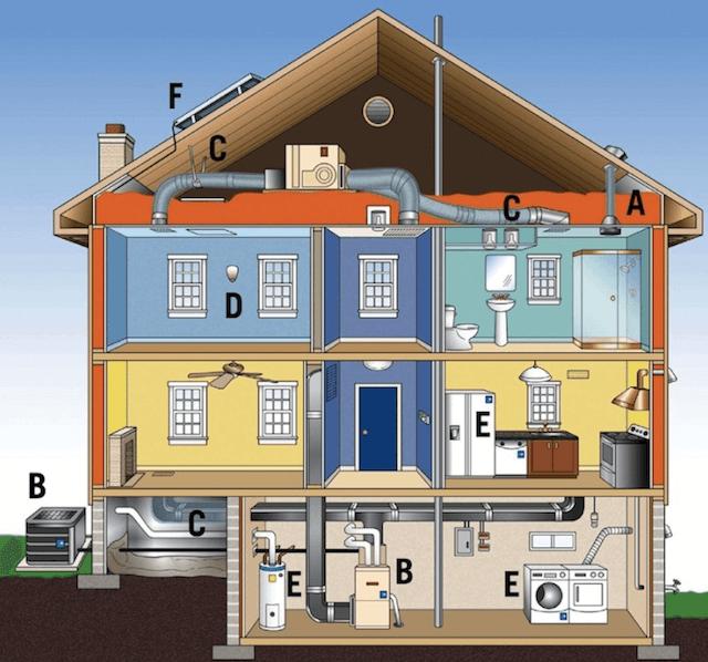 Схема пассивного дома