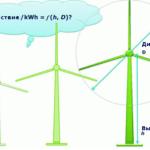 Размер лопасти у ветряка — больше значит эффективнее