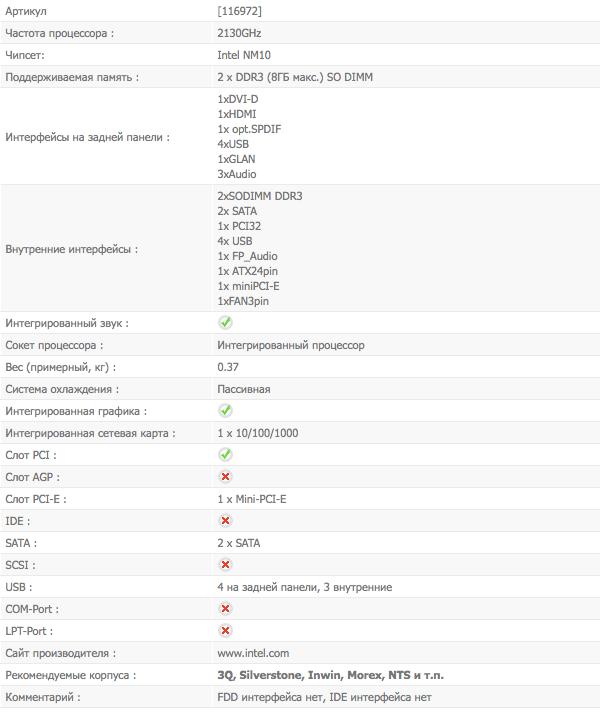 Характеристики intel-d2700dc