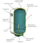 Замена анода и обслуживание электрического бойлера