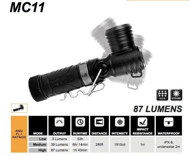 Фонарь Феникс MC11