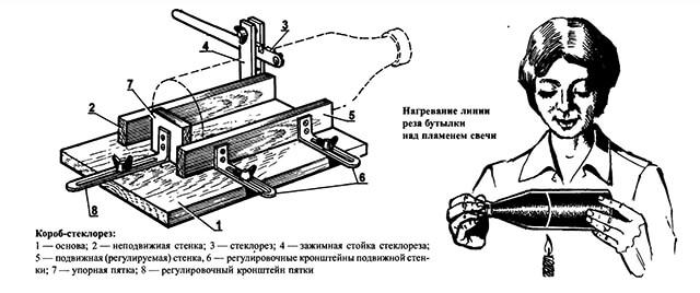 Инструмент для резки стеклянных бутылок